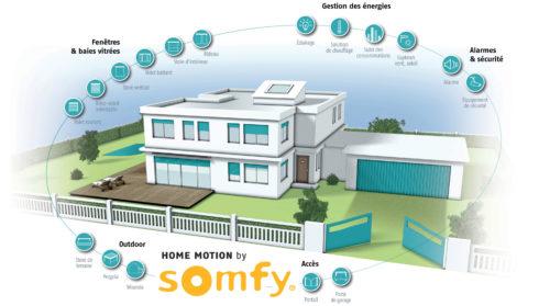 schema Somfy.jpg