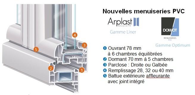 Actualit s projets caib neostory pressroom - Vis pour fenetre pvc renovation ...