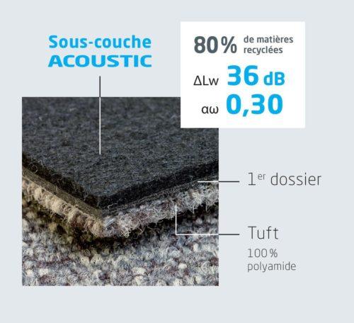 UDIREV-SOLDIS QUADRO AFFINITY Acoustic-jpg