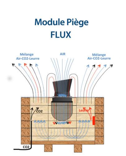 BioBelt-Graphs5-Module-Piege-Detail-Flux-jpg